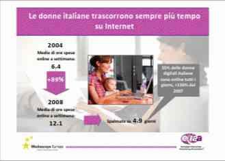 Cosa fanno le donne online semerssuaq - Cosa fanno le donne in bagno ...