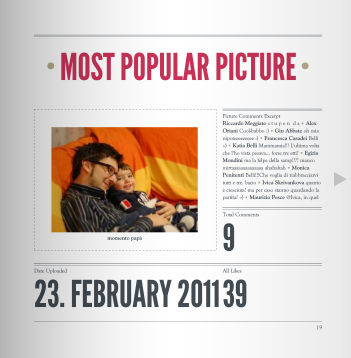 my social memories: most popular picture