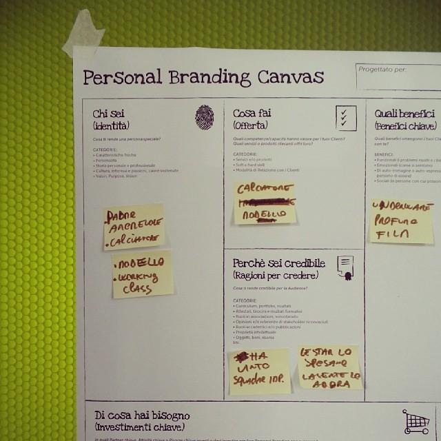 personalbranding-canvas
